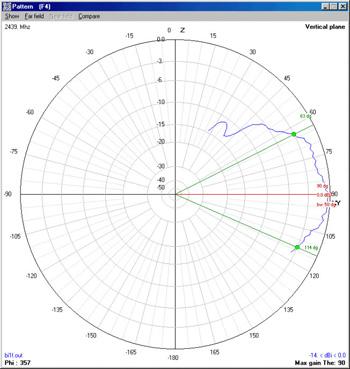 Biquad Antenna Construction - 陕西中医外科 - 陕西中医外科的博客